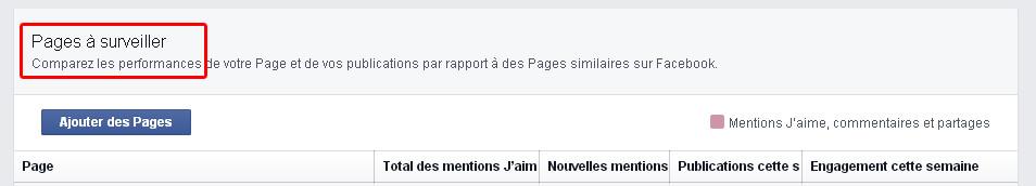pages-a-surveiller-facebook
