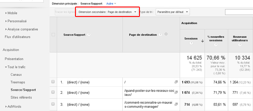 page-de-destination-google-analytics