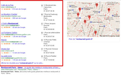 optimiser son profil google adresse
