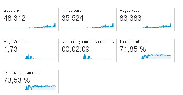 informaion-utile-google-analytics