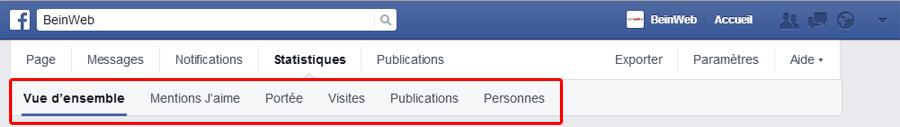 Les onglets dans Facebook Insight