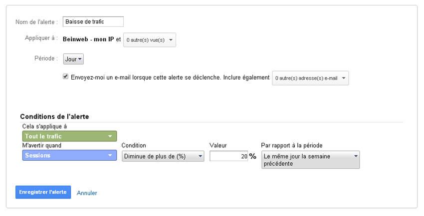 alerte-baisse-de-trafic-google-analytics