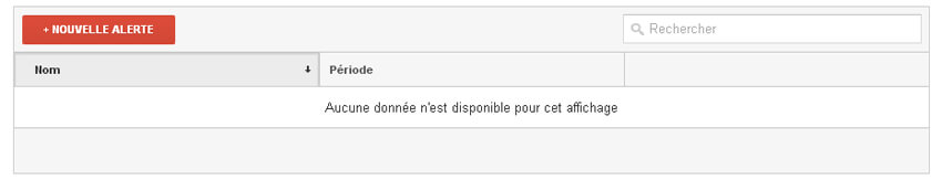 nouvelle-alerte-google-analytics