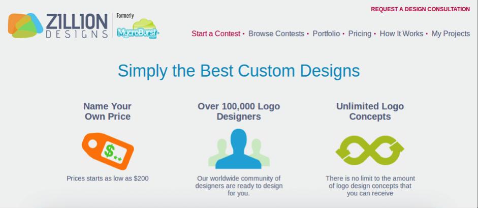 Les Meilleurs Sites Pour Creer Votre Logo Top 10 Des Generateurs De